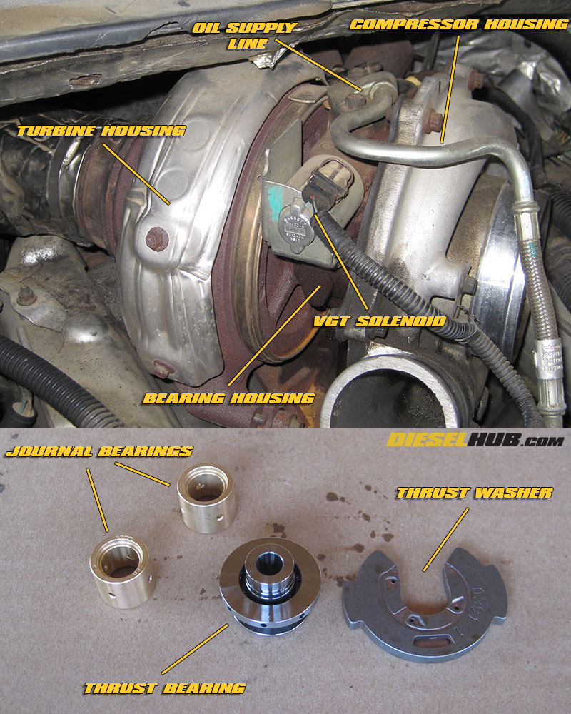 60 Turbo Oil Line Diagram Opinions About Wiring 6 0l Powerstroke Engine Power Stroke Turbocharger Rebuild Procedures Garrett Gt3782va Rh Powerstrokehub Com